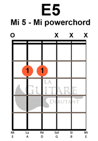 Mi 5 powerchord