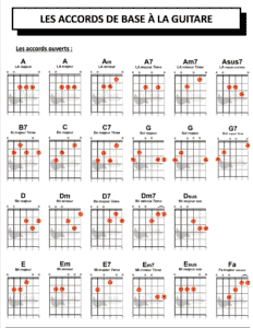 fiche-accords-guitare