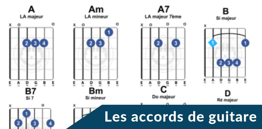 accords guitare