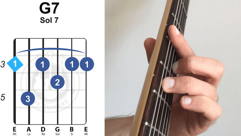 accord barré Sol G 7 septième sept guitare